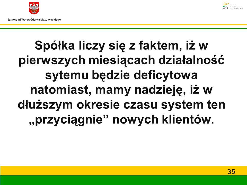 Samorząd Województwa Mazowieckiego 35 Spółka liczy się z faktem, iż w pierwszych miesiącach działalność sytemu będzie deficytowa natomiast, mamy nadzi