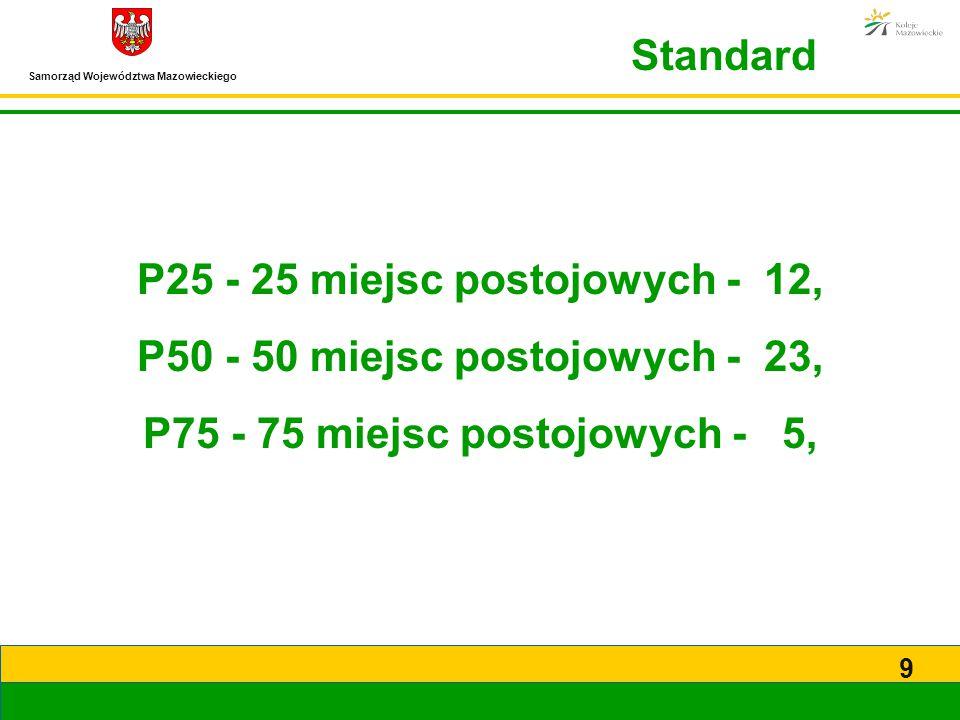 Samorząd Województwa Mazowieckiego 9 P25 - 25 miejsc postojowych - 12, P50 - 50 miejsc postojowych - 23, P75 - 75 miejsc postojowych - 5, Standard