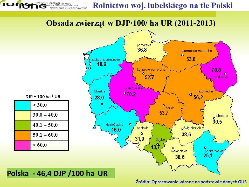 Obsada zwierząt w DJP·100/ ha UR (2011-2013) < 30,0 30,0 – 40,0 40,1 – 50,0 50,1 – 60,0 > 60,0 DJP 100 ha -1 UR Polska - 46,4 DJP /100 ha UR Źródło: O