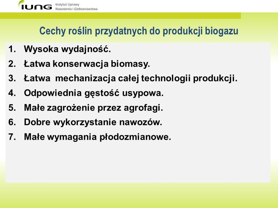 Cechy roślin przydatnych do produkcji biogazu 1.Wysoka wydajność. 2.Łatwa konserwacja biomasy. 3.Łatwa mechanizacja całej technologii produkcji. 4.Odp
