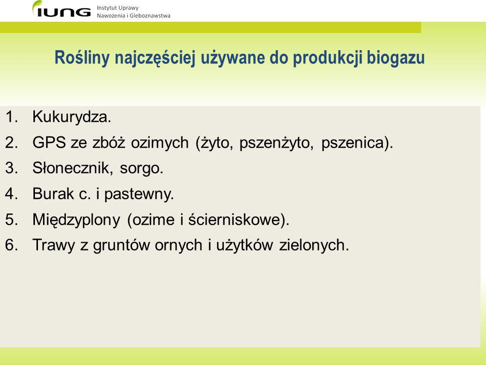 Rośliny najczęściej używane do produkcji biogazu 1.Kukurydza. 2.GPS ze zbóż ozimych (żyto, pszenżyto, pszenica). 3.Słonecznik, sorgo. 4.Burak c. i pas