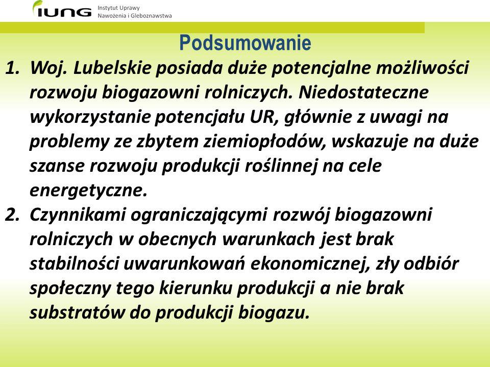 Podsumowanie 1.Woj. Lubelskie posiada duże potencjalne możliwości rozwoju biogazowni rolniczych. Niedostateczne wykorzystanie potencjału UR, głównie z
