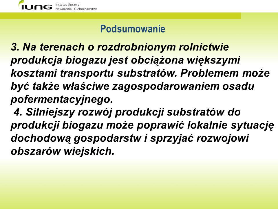 Podsumowanie 3. Na terenach o rozdrobnionym rolnictwie produkcja biogazu jest obciążona większymi kosztami transportu substratów. Problemem może być t