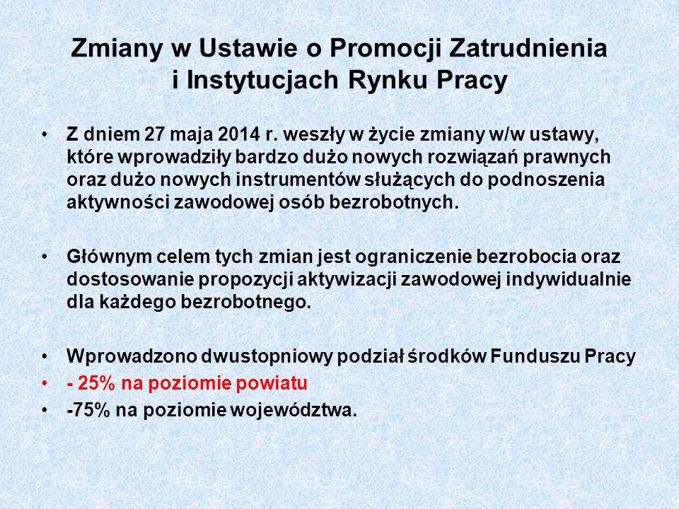 Zmiany w Ustawie o Promocji Zatrudnienia i Instytucjach Rynku Pracy Z dniem 27 maja 2014 r.