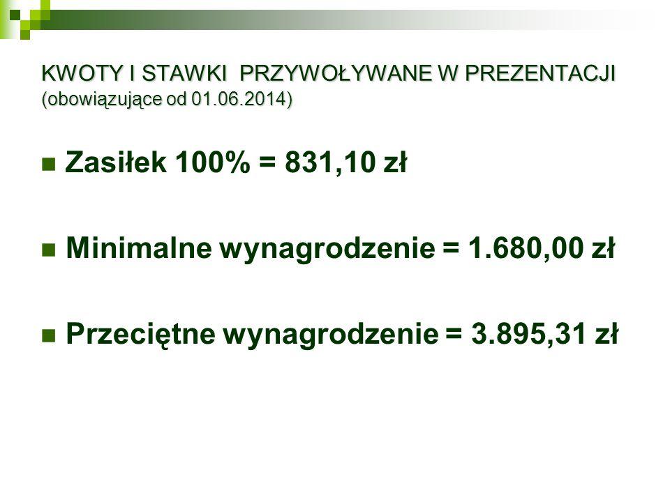 KWOTY I STAWKI PRZYWOŁYWANE W PREZENTACJI (obowiązujące od 01.06.2014) Zasiłek 100% = 831,10 zł Minimalne wynagrodzenie = 1.680,00 zł Przeciętne wynagrodzenie = 3.895,31 zł