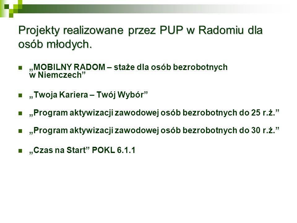 Projekty realizowane przez PUP w Radomiu dla osób młodych.