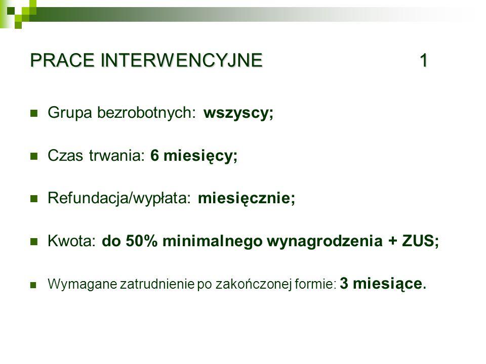 PRACE INTERWENCYJNE1 Grupa bezrobotnych: wszyscy; Czas trwania: 6 miesięcy; Refundacja/wypłata: miesięcznie; Kwota: do 50% minimalnego wynagrodzenia + ZUS; Wymagane zatrudnienie po zakończonej formie: 3 miesiące.