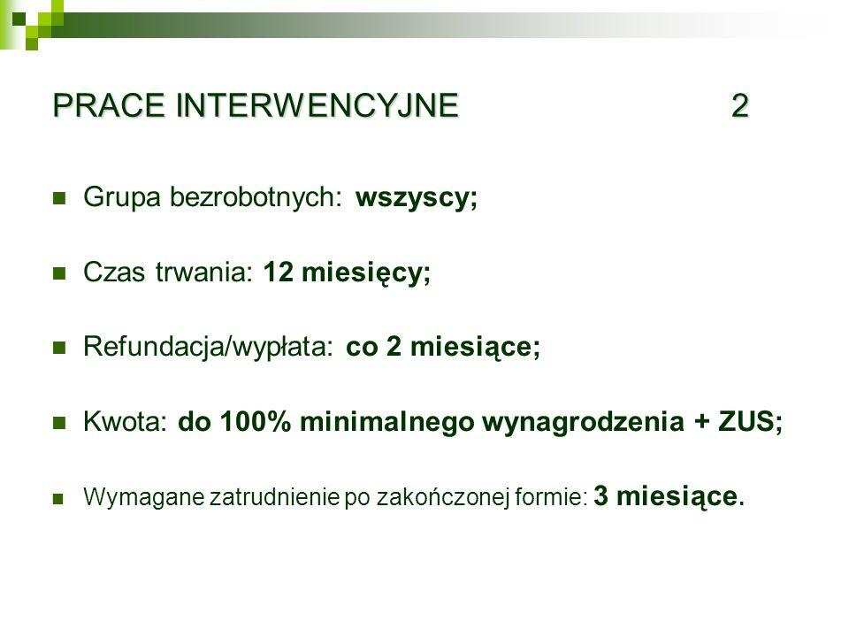 Dziękuję za uwagę Łukasz Dąbrowski Powiatowy Urząd Pracy w Radomiu ul.