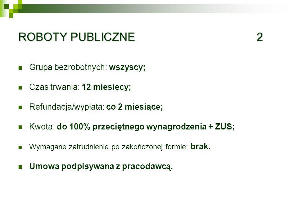 REFUNDACJA SKŁADEK ZUS (Art.