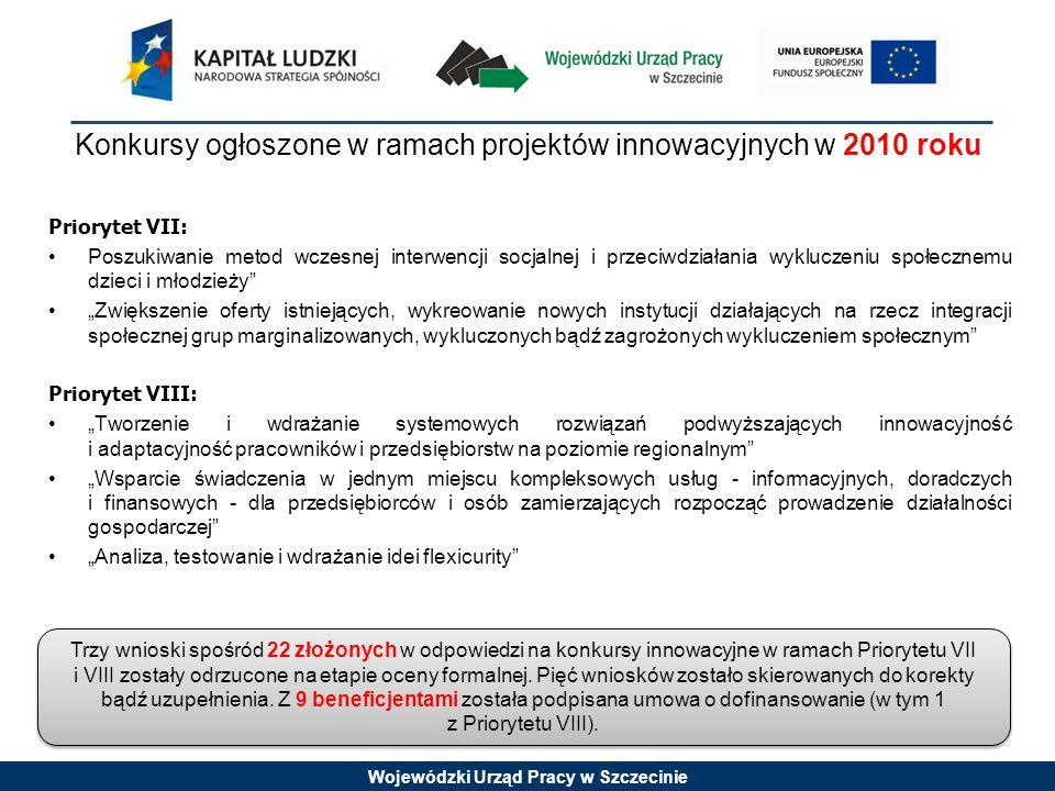 Wojewódzki Urząd Pracy w Szczecinie Projekty innowacyjne w innych województwach Temat: Modernizacja oferty kształcenia zawodowego w powiązaniu z potrzebami lokalnego / regionalnego rynku pracy http://www.kiw-pokl.org.pl/pl/baza-beneficjentow-i-produktow/ Typ projektu Tytuł projektuBeneficjentMiasto PIK Innowacyjny program przygotowania do wykonywania pracy zawodowej dla młodzieży z niepełnosprawnością EUROPERSPEKTYWA, Beata Romejko Lublin PIK INNOWACJE EDUKACYJNE - program testowania i wdrażania nowych metod modernizacji ofert kształcenia zawodowego w woj.