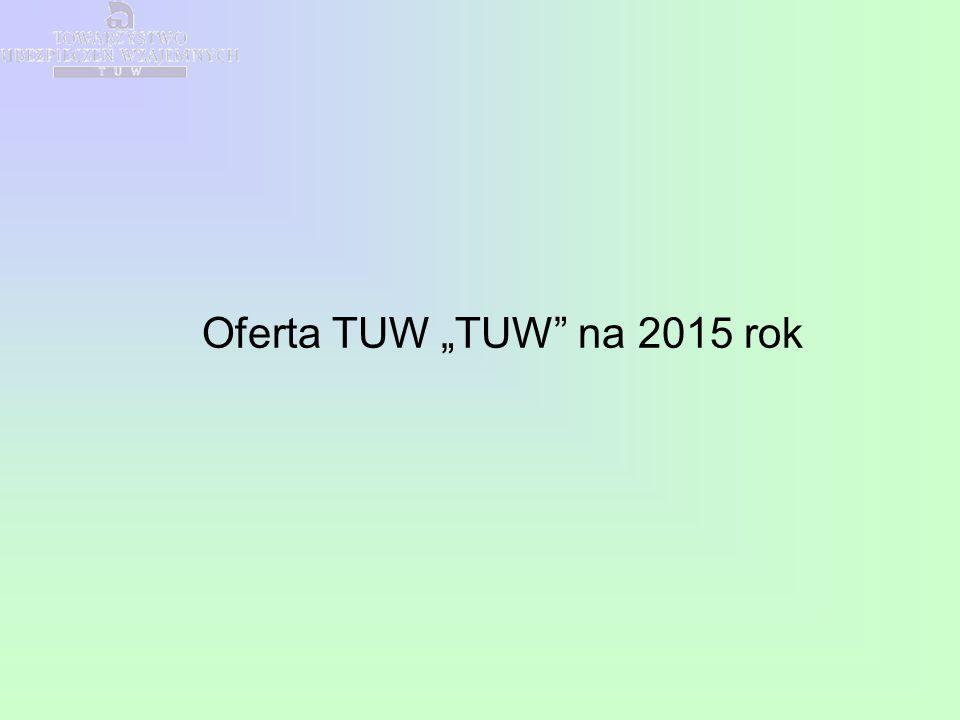 """Oferta TUW """"TUW"""" na 2015 rok"""