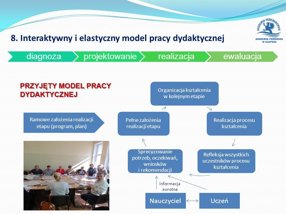 8. Interaktywny i elastyczny model pracy dydaktycznej Organizacja kształcenia w kolejnym etapie Realizacja procesu kształcenia Refleksja wszystkich uc
