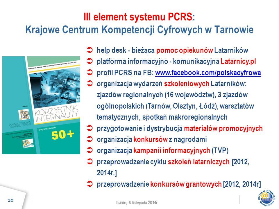 Lublin, 4 listopada 2014r. III element systemu PCRS: Krajowe Centrum Kompetencji Cyfrowych w Tarnowie 10  help desk - bieżąca pomoc opiekunów Latarni