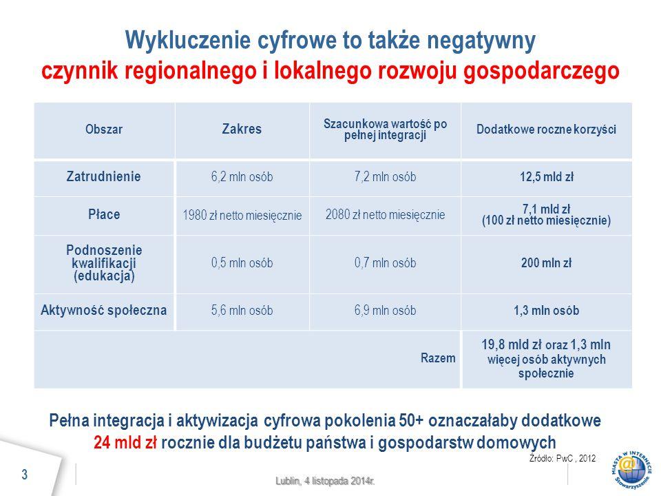 Lublin, 4 listopada 2014r. Wykluczenie cyfrowe to także negatywny czynnik regionalnego i lokalnego rozwoju gospodarczego 3 Obszar Zakres Szacunkowa wa