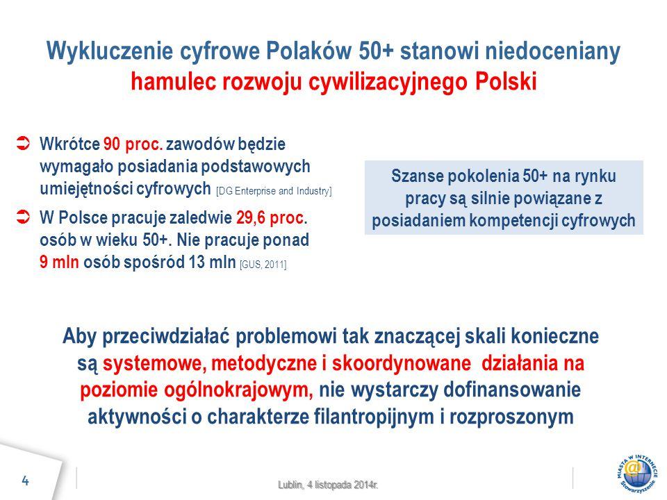 Lublin, 4 listopada 2014r. 4 Wykluczenie cyfrowe Polaków 50+ stanowi niedoceniany hamulec rozwoju cywilizacyjnego Polski  Wkrótce 90 proc. zawodów bę