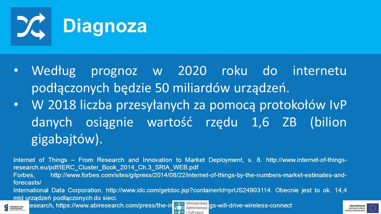 Diagnoza Według prognoz w 2020 roku do internetu podłączonych będzie 50 miliardów urządzeń.