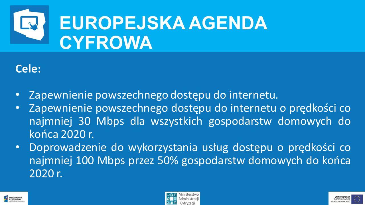 EUROPEJSKA AGENDA CYFROWA Cele: Zapewnienie powszechnego dostępu do internetu.