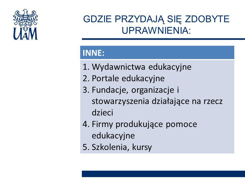 INNE: 1.Wydawnictwa edukacyjne 2.Portale edukacyjne 3.Fundacje, organizacje i stowarzyszenia działające na rzecz dzieci 4.Firmy produkujące pomoce edu