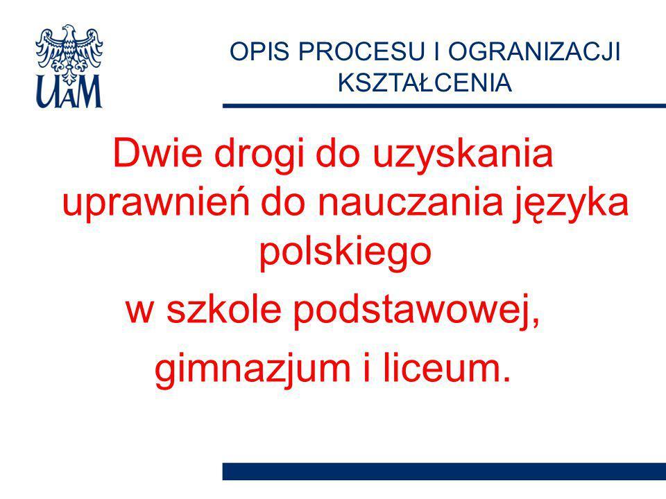 Dwie drogi do uzyskania uprawnień do nauczania języka polskiego w szkole podstawowej, gimnazjum i liceum. OPIS PROCESU I OGRANIZACJI KSZTAŁCENIA