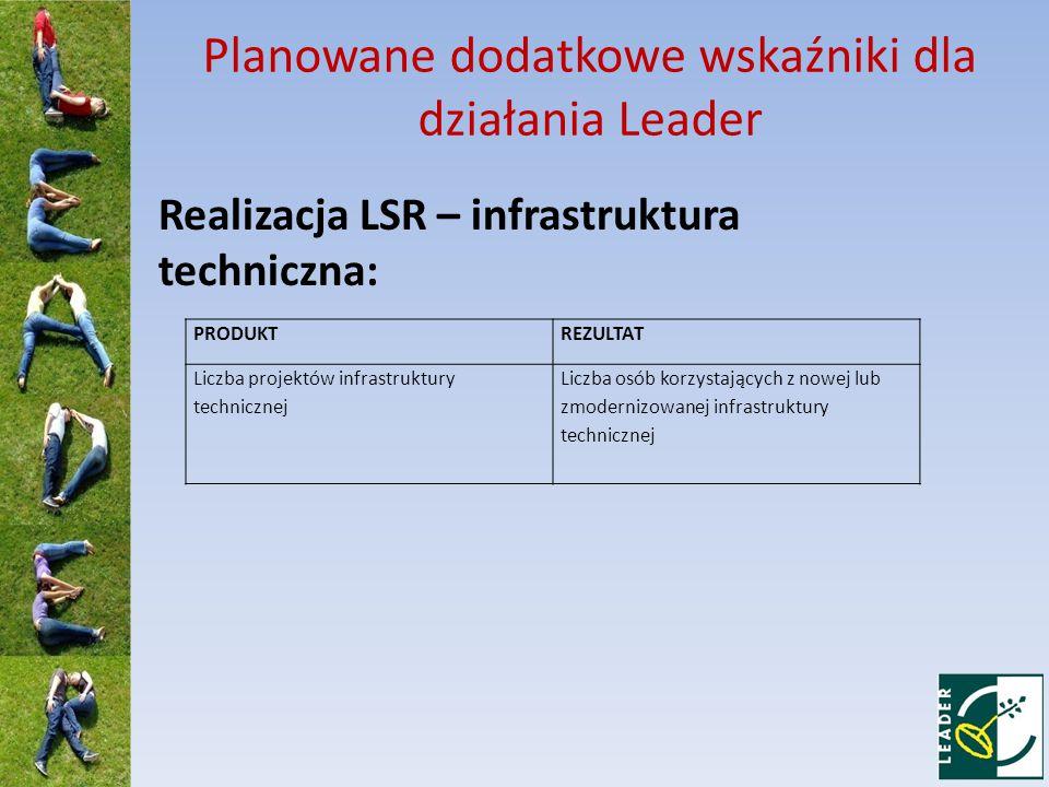 Planowane dodatkowe wskaźniki dla działania Leader Realizacja LSR – infrastruktura techniczna: PRODUKTREZULTAT Liczba projektów infrastruktury technicznej Liczba osób korzystających z nowej lub zmodernizowanej infrastruktury technicznej