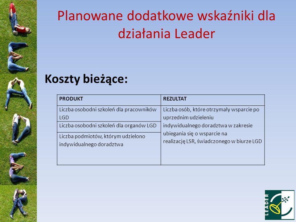 Planowane dodatkowe wskaźniki dla działania Leader Koszty bieżące: PRODUKTREZULTAT Liczba osobodni szkoleń dla pracowników LGD Liczba osób, które otrzymały wsparcie po uprzednim udzieleniu indywidualnego doradztwa w zakresie ubiegania się o wsparcie na realizację LSR, świadczonego w biurze LGD Liczba osobodni szkoleń dla organów LGD Liczba podmiotów, którym udzielono indywidualnego doradztwa