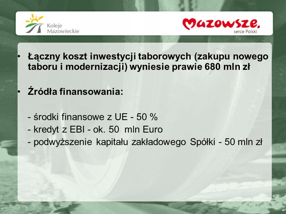 Łączny koszt inwestycji taborowych (zakupu nowego taboru i modernizacji) wyniesie prawie 680 mln zł Źródła finansowania: - środki finansowe z UE - 50