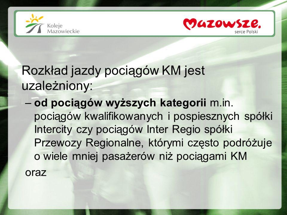 Rozkład jazdy pociągów KM jest uzależniony: –od pociągów wyższych kategorii m.in. pociągów kwalifikowanych i pospiesznych spółki Intercity czy pociągó