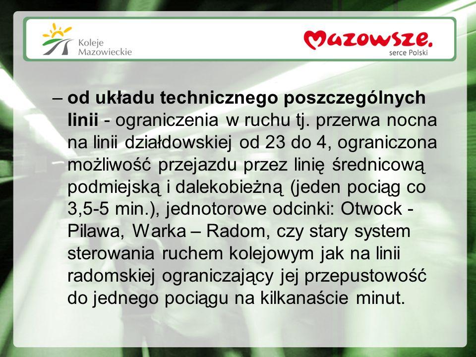 Pociągi przyspieszone: W nowym rozkładzie jazdy Koleje Mazowieckie uruchomią 12 pociągów przyspieszonych.