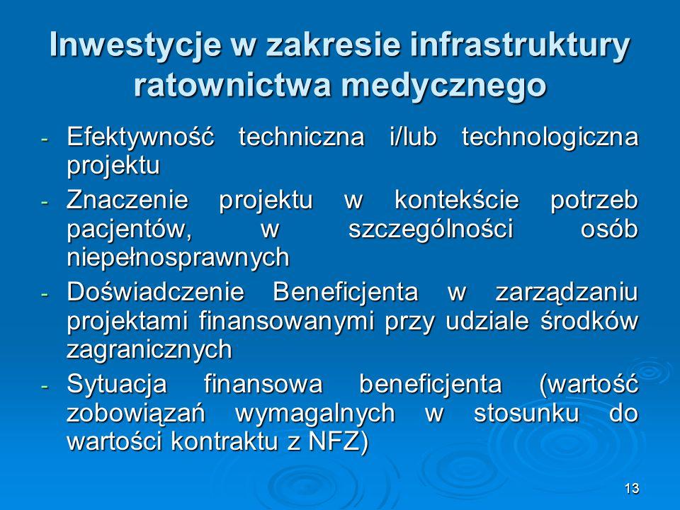 13 Inwestycje w zakresie infrastruktury ratownictwa medycznego - Efektywność techniczna i/lub technologiczna projektu - Znaczenie projektu w kontekście potrzeb pacjentów, w szczególności osób niepełnosprawnych - Doświadczenie Beneficjenta w zarządzaniu projektami finansowanymi przy udziale środków zagranicznych - Sytuacja finansowa beneficjenta (wartość zobowiązań wymagalnych w stosunku do wartości kontraktu z NFZ)