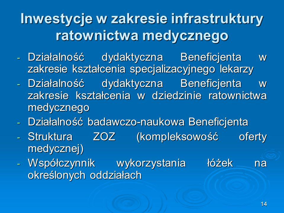 14 Inwestycje w zakresie infrastruktury ratownictwa medycznego - Działalność dydaktyczna Beneficjenta w zakresie kształcenia specjalizacyjnego lekarzy - Działalność dydaktyczna Beneficjenta w zakresie kształcenia w dziedzinie ratownictwa medycznego - Działalność badawczo-naukowa Beneficjenta - Struktura ZOZ (kompleksowość oferty medycznej) - Współczynnik wykorzystania łóżek na określonych oddziałach