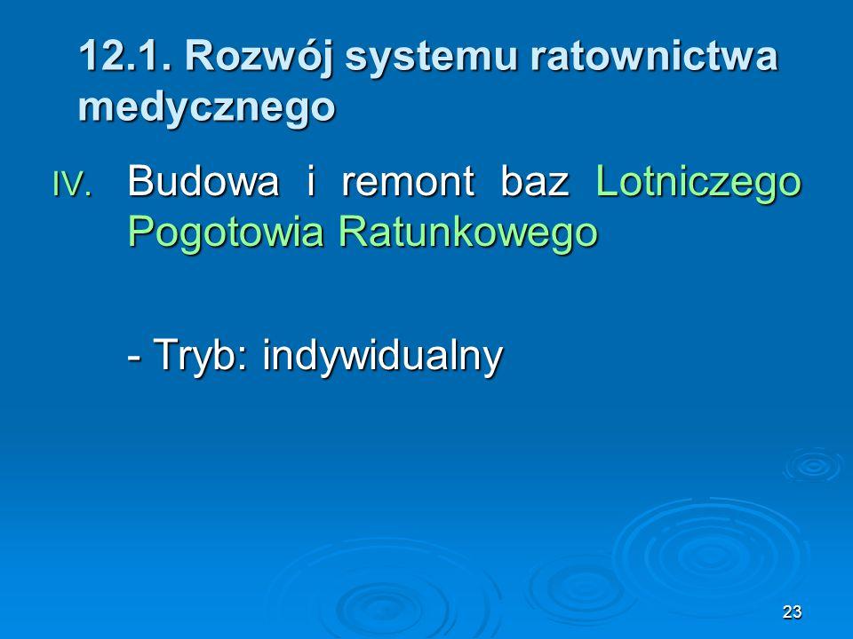 23 12.1. Rozwój systemu ratownictwa medycznego IV.