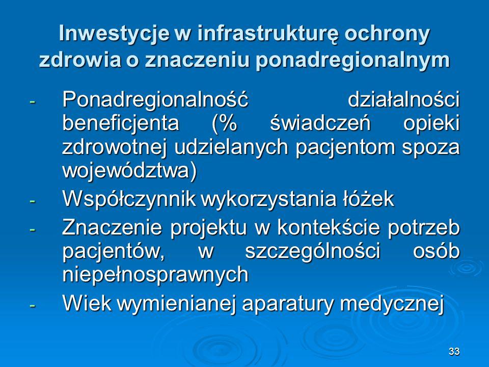 33 Inwestycje w infrastrukturę ochrony zdrowia o znaczeniu ponadregionalnym - Ponadregionalność działalności beneficjenta (% świadczeń opieki zdrowotnej udzielanych pacjentom spoza województwa) - Współczynnik wykorzystania łóżek - Znaczenie projektu w kontekście potrzeb pacjentów, w szczególności osób niepełnosprawnych - Wiek wymienianej aparatury medycznej