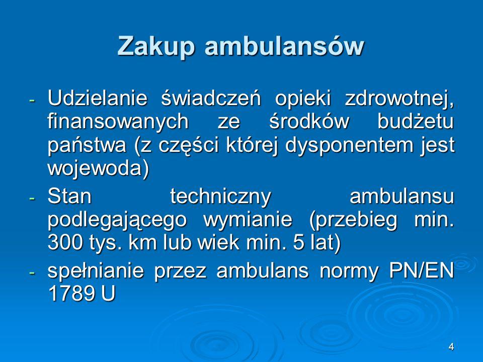 4 Zakup ambulansów - Udzielanie świadczeń opieki zdrowotnej, finansowanych ze środków budżetu państwa (z części której dysponentem jest wojewoda) - St