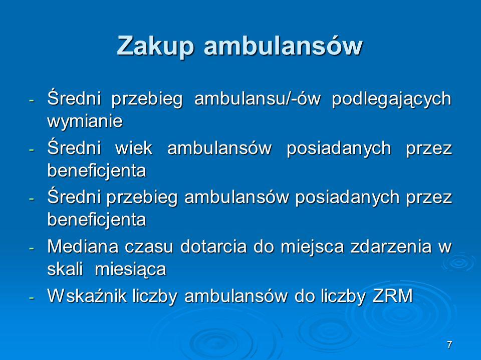 7 Zakup ambulansów - Średni przebieg ambulansu/-ów podlegających wymianie - Średni wiek ambulansów posiadanych przez beneficjenta - Średni przebieg ambulansów posiadanych przez beneficjenta - Mediana czasu dotarcia do miejsca zdarzenia w skali miesiąca - Wskaźnik liczby ambulansów do liczby ZRM
