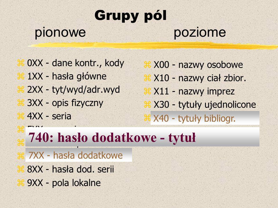 Grupy pól pionowepoziome z0XX - dane kontr., kody z1XX - hasła główne z2XX - tyt/wyd/adr.wyd z3XX - opis fizyczny z4XX - seria z5XX - uwagi z6XX - hasła przedmiot.