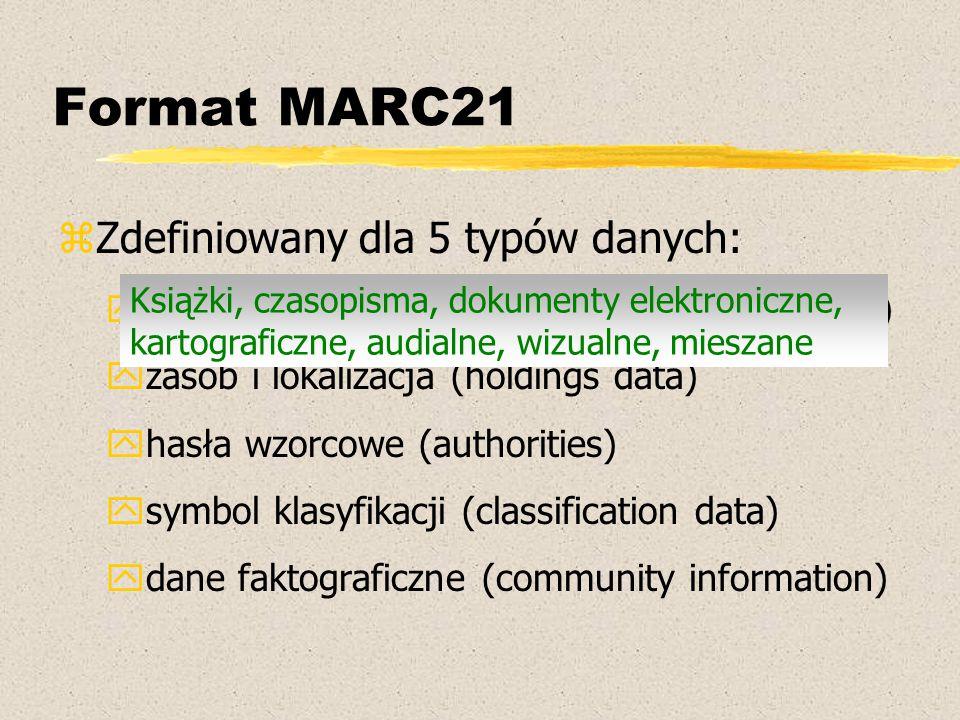 Format MARC21 zZdefiniowany dla 5 typów danych: yopis bibliograficzny (bibliographic description) yzasób i lokalizacja (holdings data) yhasła wzorcowe