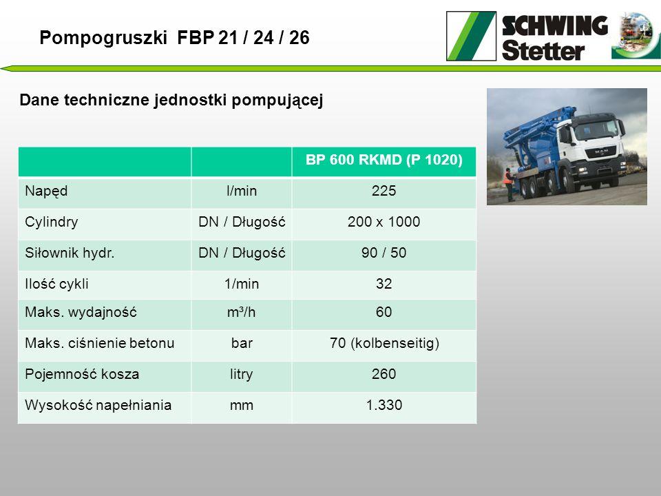 BP 600 RKMD (P 1020) Napędl/min225 CylindryDN / Długość200 x 1000 Siłownik hydr.DN / Długość90 / 50 Ilość cykli1/min32 Maks.