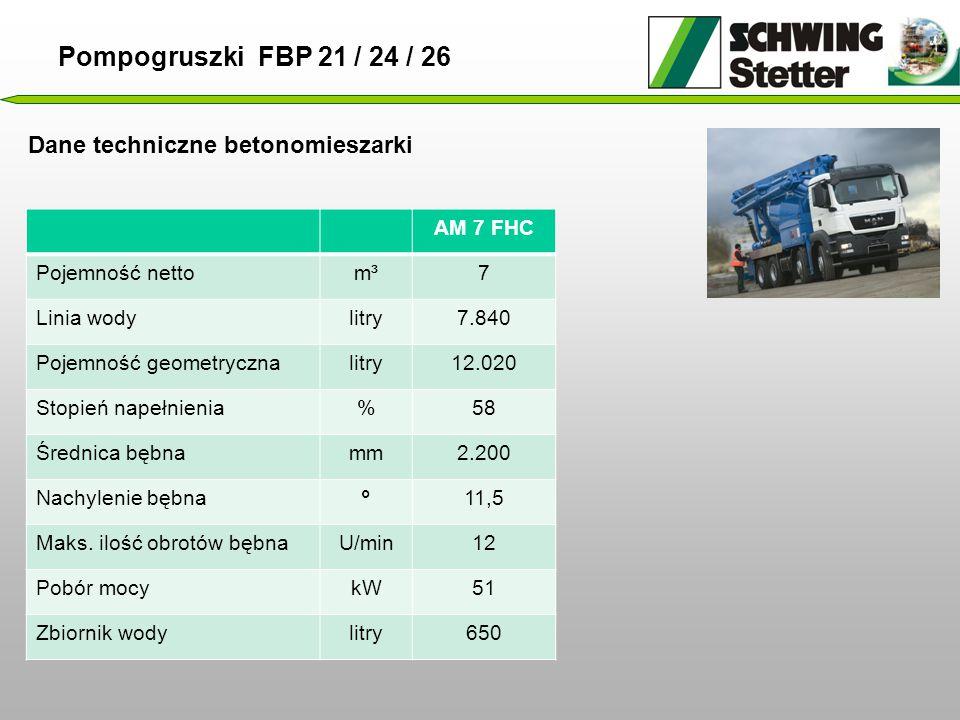 AM 7 FHC Pojemność nettom³7 Linia wodylitry7.840 Pojemność geometrycznalitry12.020 Stopień napełnienia%58 Średnica bębnamm2.200 Nachylenie bębna ° 11,5 Maks.