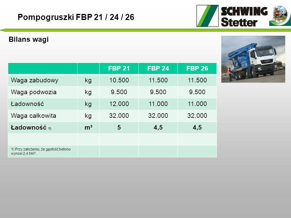 Bilans wagi FBP 21FBP 24FBP 26 Waga zabudowykg10.50011.500 Waga podwoziakg9.500 Ładownośćkg12.00011.000 Waga całkowitakg32.000 Ładowność 1) m³54,5 1) Przy założeniu, że gęstość betonu wynosi 2,4 t/m³.