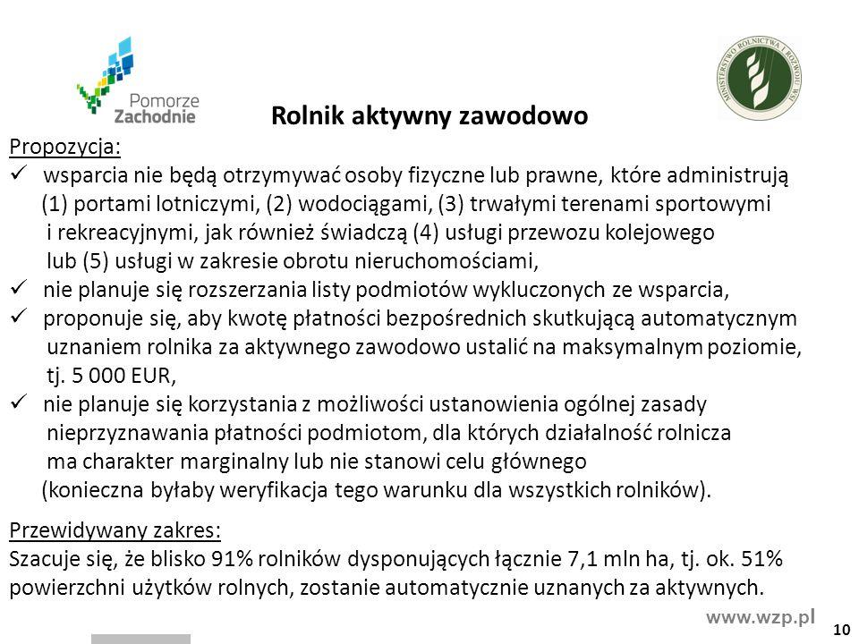 www.wzp.p l Rolnik aktywny zawodowo Propozycja: wsparcia nie będą otrzymywać osoby fizyczne lub prawne, które administrują (1) portami lotniczymi, (2) wodociągami, (3) trwałymi terenami sportowymi i rekreacyjnymi, jak również świadczą (4) usługi przewozu kolejowego lub (5) usługi w zakresie obrotu nieruchomościami, nie planuje się rozszerzania listy podmiotów wykluczonych ze wsparcia, proponuje się, aby kwotę płatności bezpośrednich skutkującą automatycznym uznaniem rolnika za aktywnego zawodowo ustalić na maksymalnym poziomie, tj.