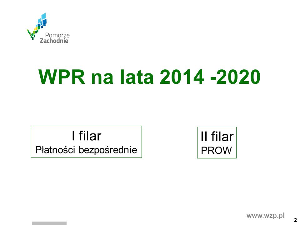 www.wzp.p l WPR na lata 2014 -2020 I filar Płatności bezpośrednie II filar PROW 2