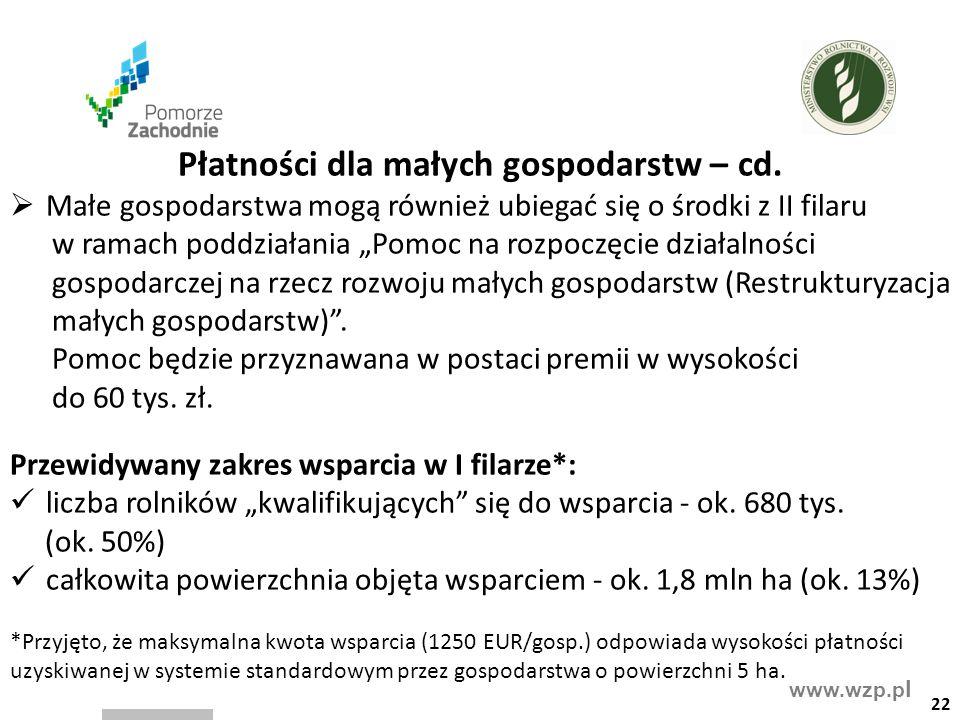 """www.wzp.p l Płatności dla małych gospodarstw – cd.  Małe gospodarstwa mogą również ubiegać się o środki z II filaru w ramach poddziałania """"Pomoc na r"""