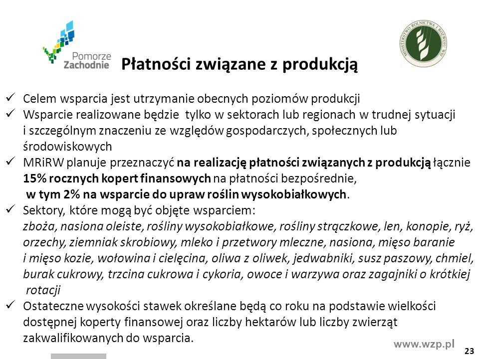 www.wzp.p l Płatności związane z produkcją Celem wsparcia jest utrzymanie obecnych poziomów produkcji Wsparcie realizowane będzie tylko w sektorach lu