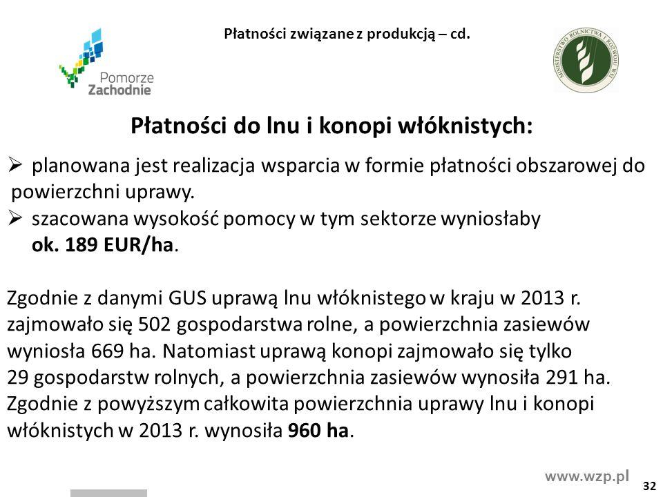 www.wzp.p l Płatności do lnu i konopi włóknistych:  planowana jest realizacja wsparcia w formie płatności obszarowej do powierzchni uprawy.  szacowa