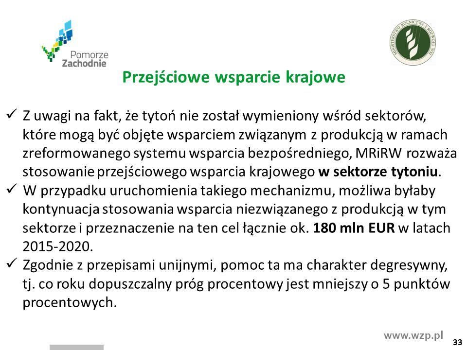 www.wzp.p l Przejściowe wsparcie krajowe Z uwagi na fakt, że tytoń nie został wymieniony wśród sektorów, które mogą być objęte wsparciem związanym z produkcją w ramach zreformowanego systemu wsparcia bezpośredniego, MRiRW rozważa stosowanie przejściowego wsparcia krajowego w sektorze tytoniu.