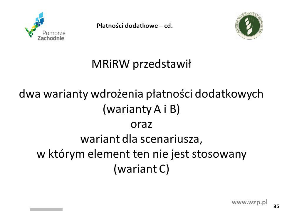 www.wzp.p l MRiRW przedstawił dwa warianty wdrożenia płatności dodatkowych (warianty A i B) oraz wariant dla scenariusza, w którym element ten nie jes