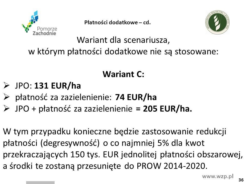 www.wzp.p l Wariant dla scenariusza, w którym płatności dodatkowe nie są stosowane: Wariant C:  JPO: 131 EUR/ha  płatność za zazielenienie: 74 EUR/ha  JPO + płatność za zazielenienie = 205 EUR/ha.