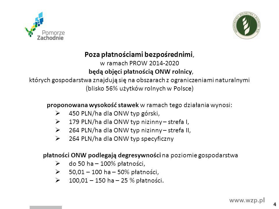 www.wzp.p l Poza płatnościami bezpośrednimi, w ramach PROW 2014-2020 będą objęci płatnością ONW rolnicy, których gospodarstwa znajdują się na obszarac