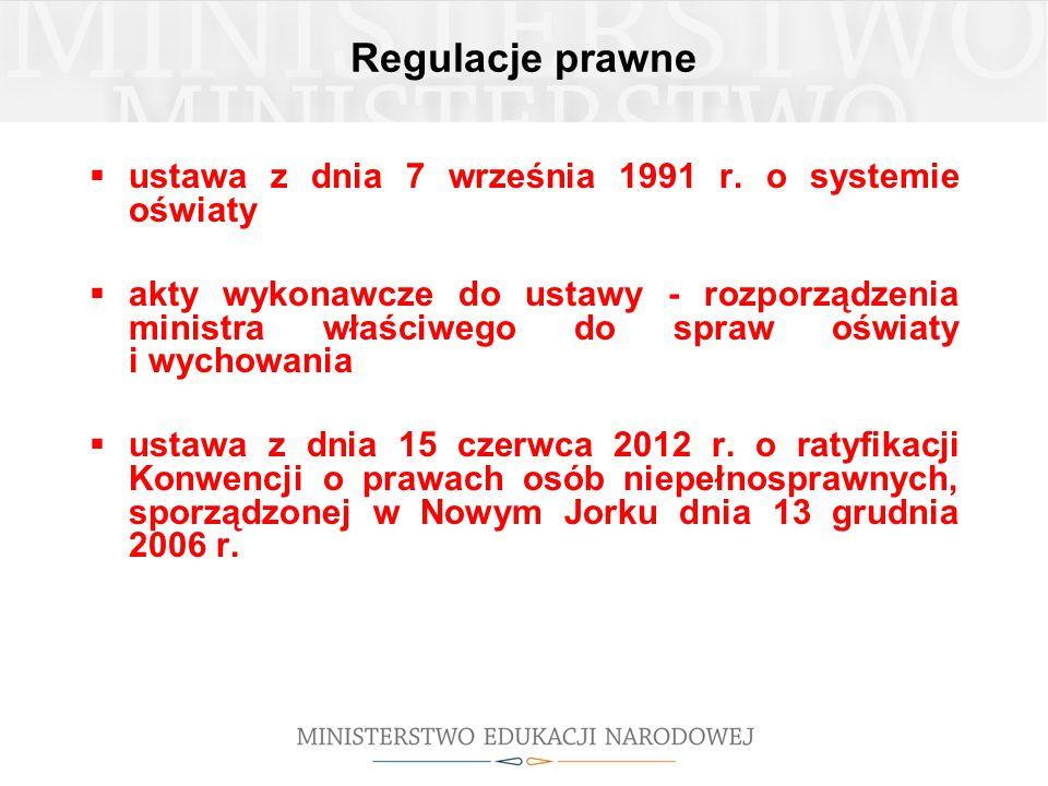 Regulacje prawne  ustawa z dnia 7 września 1991 r. o systemie oświaty  akty wykonawcze do ustawy - rozporządzenia ministra właściwego do spraw oświa
