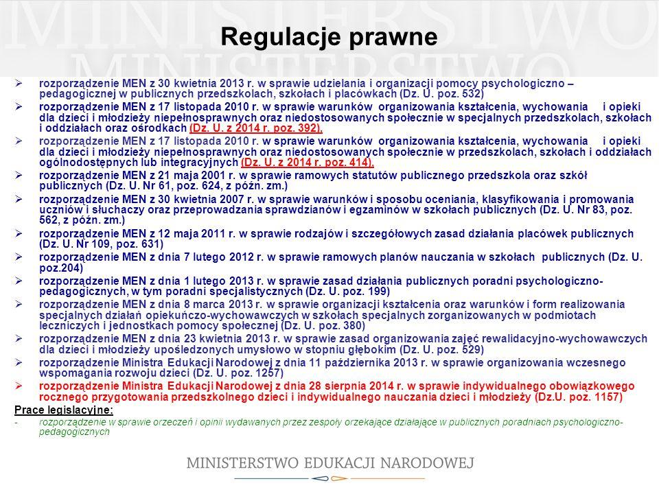 Regulacje prawne  rozporządzenie MEN z 30 kwietnia 2013 r. w sprawie udzielania i organizacji pomocy psychologiczno – pedagogicznej w publicznych prz